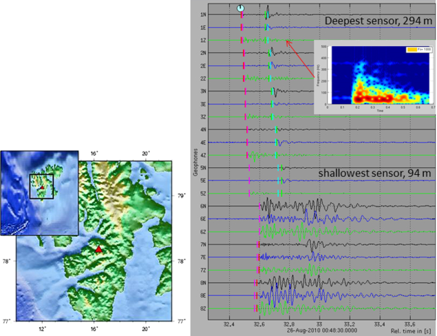 Micro-earthquake Svalbard