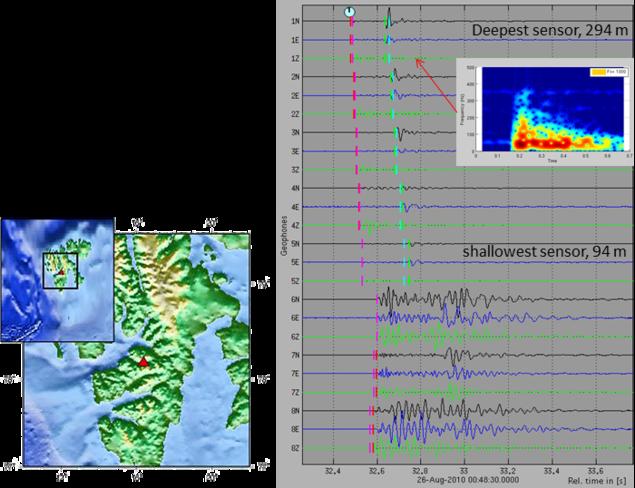 Microearthquake Svalbard