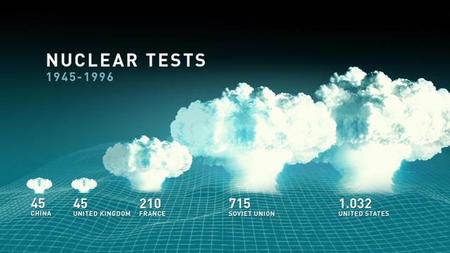 Nuclear  test 1945 - 1996