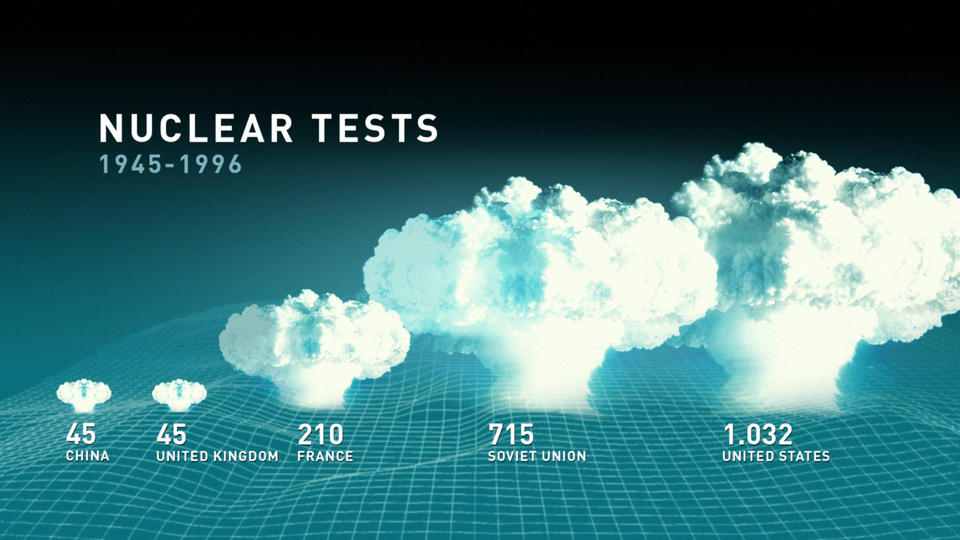 Nuclear Tests 1945-1996