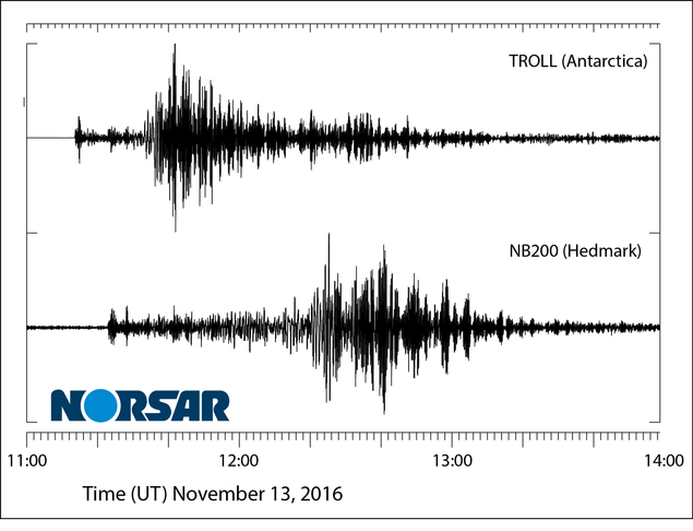 The figure shows observations on NORSAR's seismic stations at the Troll base in Antarctica and in Hedmark, southern Norway.