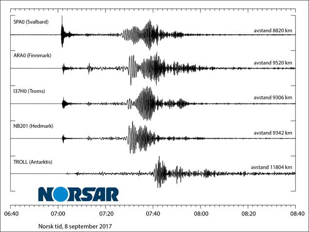 Earthquake in Mexico