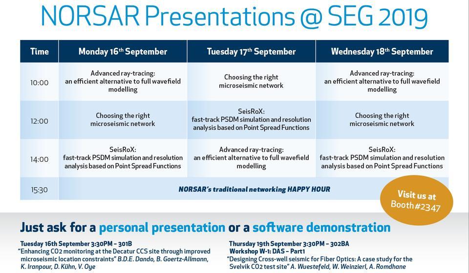 NORSAR Presentations @ SEG 2019
